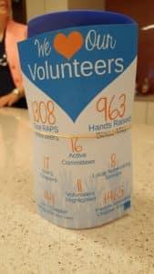 volunteer gift